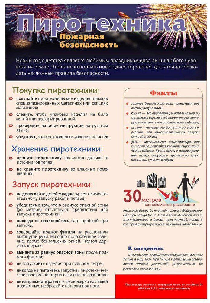 ПАМЯТКА о мерах пожарной безопасности в период новогодних и Рождественских праздничных мероприятий